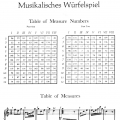 mozart-tables